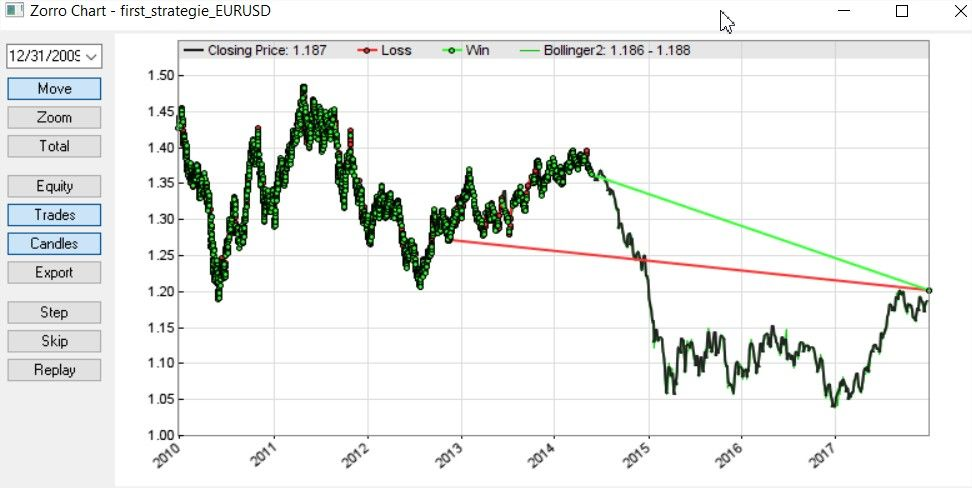 Zorro Chart - first_strategie_EURUSD.jpg